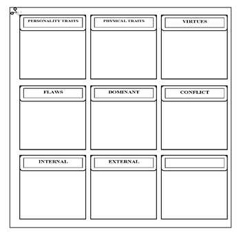 Characterization Concepts and Terms Handout