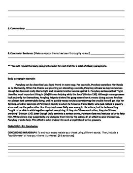 Characterization Essay Model