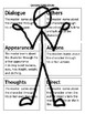 Characterization Fill in worksheet