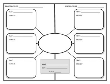 Characterization Graphic Organizer