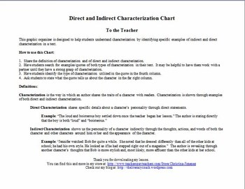 Characterization Graphic Organizer - Direct and Indirect Characterization