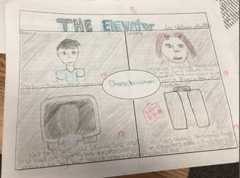 Characterization Graphic Organizer & Instructions