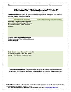 Characterization Graphic Organizers - Common Core Aligned
