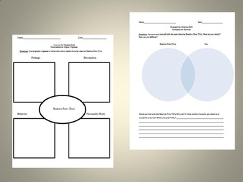 Graphic Organizers for Divergent by Veronica Roth