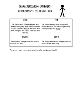 Characterization Guided Notes with Answer Key & Practice Activity