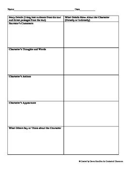 Characterization Inference Chart