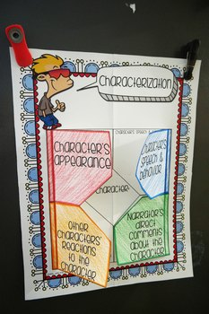 Characterization - Interactive Anchor Poster