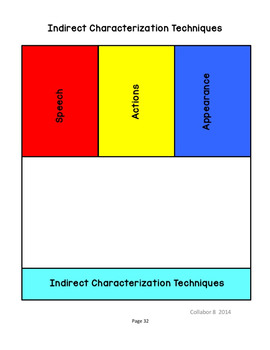 Characterization Interactive Notebook and Lapbook and Autobiography of a Villain