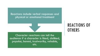 Characterization Lesson