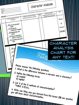 Characterization Lesson Bundle: PowerPoints & Activities