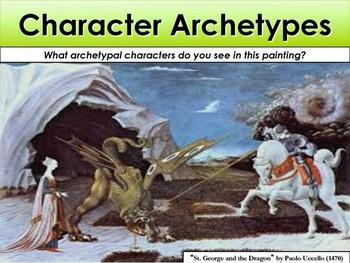 Characterization Literary Analysis Overview