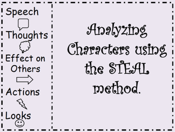 Characterization Mini-Unit using STEAL