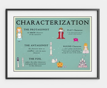Characterization, Plot and Setting Posters