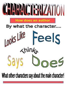 Characterization Poster