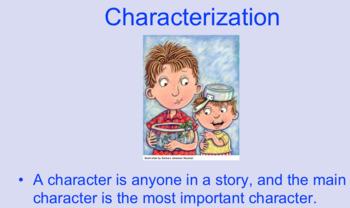 Characterization Powerpoint + Activity