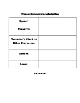 Characterization Powerpoint Notes and Worksheet