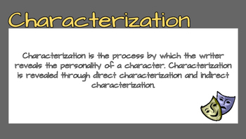 Characterization Presentation and Graphic Organizer