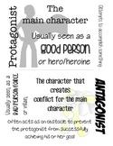 Characterization: Protagonist & Antagonist