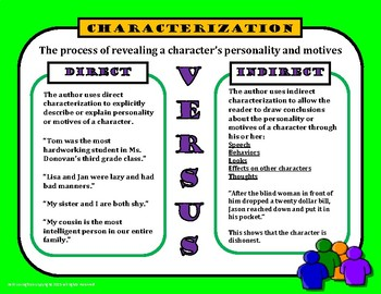 Characterization Reference (indirect and direct characterization)