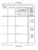 Characterization Sheet for ESL/ENL Students - Text Evidence/Details