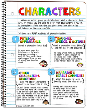 The Interactive Notebook - Characterization Collection
