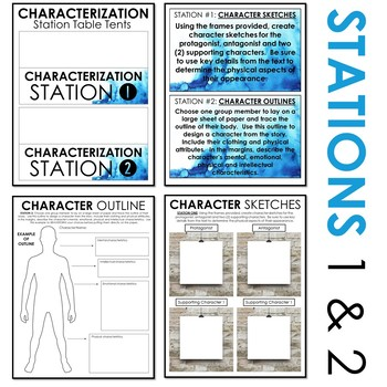 Characterization Stations: Understanding & Analyzing Characters in ANY NOVEL