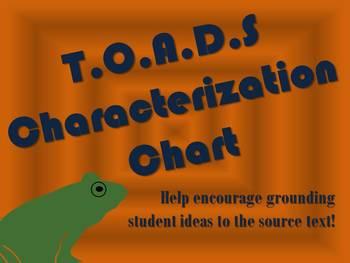 Characterization TOADS Chart
