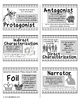 Characterization Task Cards