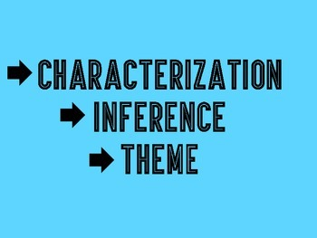 Characterization Theme and Inference!