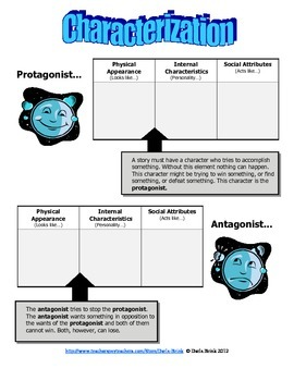 Characterization: Understanding Protagonist and Antagonist