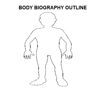 Story Characters - Using Body Biographies to Help With Character Analysis