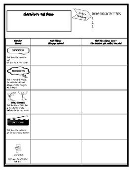 Characterization: Vocabulary & Organizers