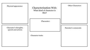 Characterization Web