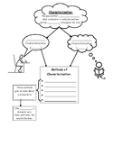 Characterization Web & S.T.E.A.L. Handout