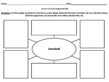 Characterization Webs for Animal Farm by George Orwell