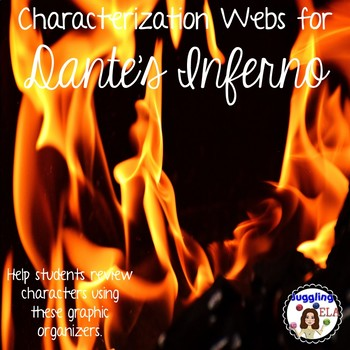 Characterization Webs for Dante's Inferno