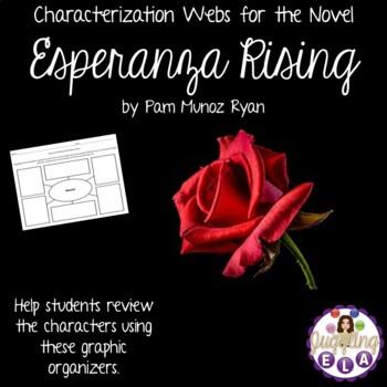 Characterization Webs for Esperanza Rising by Pam Munoz Ryan