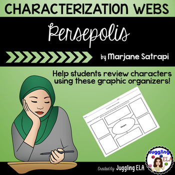Characterization Webs for Persepolis by Marjane Satrapi