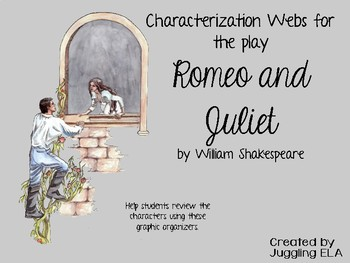 Characterization Webs for Romeo and Juliet by William Shakespeare