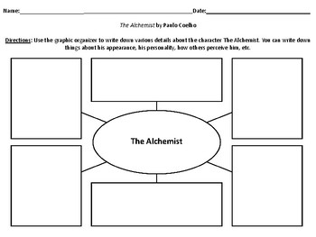 Characterization Webs for The Alchemist by Paulo Coelho