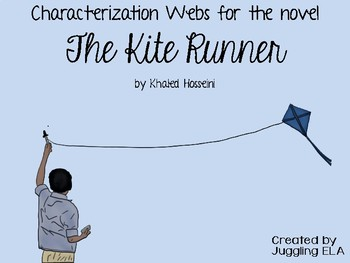 Characterization Webs for The Kite Runner by Khaled Hosseini
