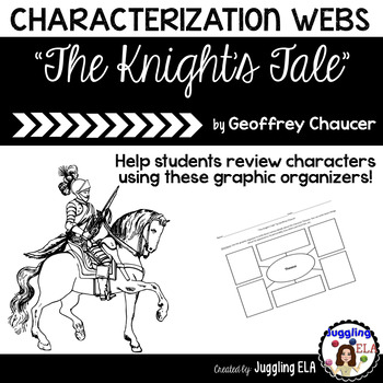 """Characterization Webs for """"The Knight's Tale"""" by Geoffrey Chaucer"""