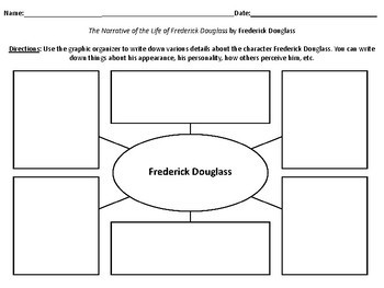 Characterization Webs for The Narrative of the Life of Frederick Douglass