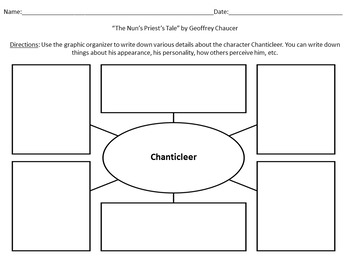"""Characterization Webs for """"The Nun's Priest's Tale"""" by Geoffrey Chaucer"""