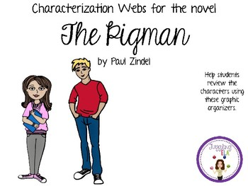 Characterization Webs for The Pigman by Paul Zindel