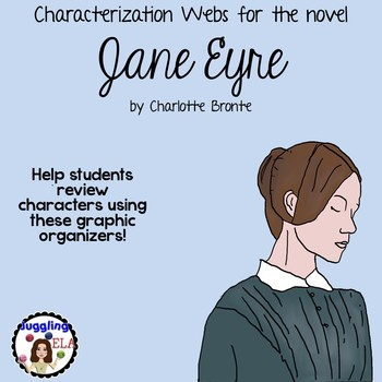 Characterization Webs for the Novel Jane Eyre by Charlotte Bronte