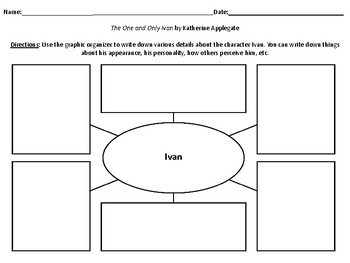 Characterization Webs for the book The One and Only Ivan by Katherine Applegate
