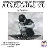 "Characterization Webs for the Memoir A Child Called ""IT"" by David Pelzer"