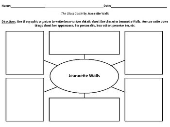 Characterization Webs for the memoir The Glass Castle by Jeannette Walls