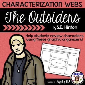 Characterization Webs for the novel The Outsiders by S.E. Hinton